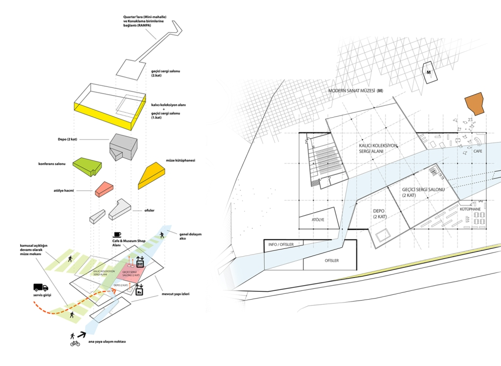 Programmatic Diagram & Plan of the Museum Building